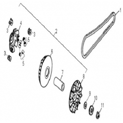 variateur primaire